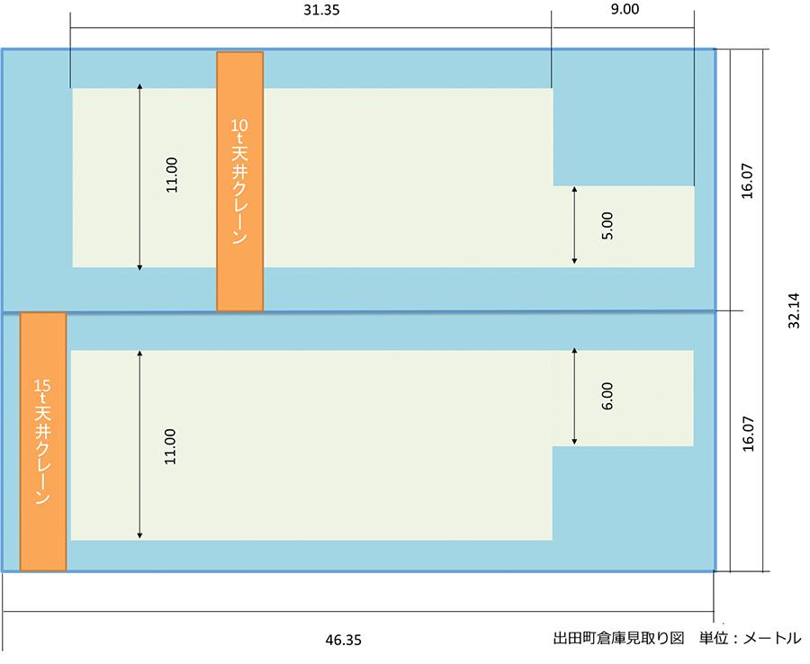 横浜物流センター